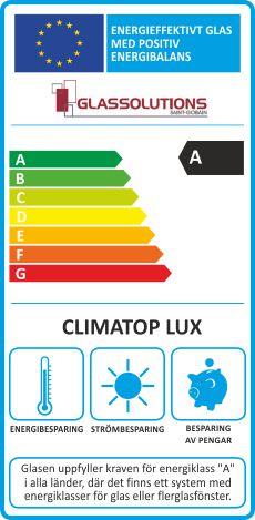 ENERGIEFFEKTIVA-FÖNSTER-FRÅN-POLEN-klasa-a-climatop-lux-tur-plast