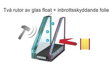 Inbrottsskyddande-glas-Fonster-fran-Polen