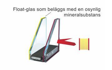 Självrengörande-glas-fonster-fran-Polen