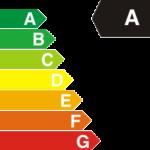 energiklasser-fonster-Polen